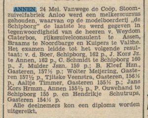 1933-05-24 Divers Onderwijs melkerscursus kors j kors j h